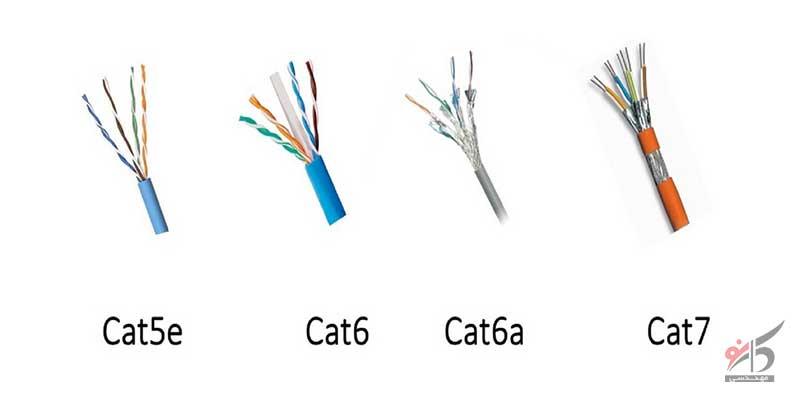 قیمت کابل فیبر نوری,کابل کواکسیال,STP,