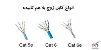 قیمت کابل Twisted Pair,کابل Twisted Pair,کابل زوج به هم تابیده